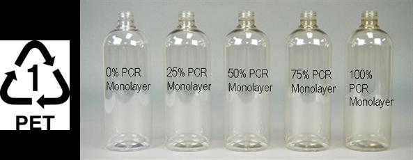 Post Consumer Resin (PCR)